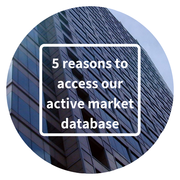 Access our active market database